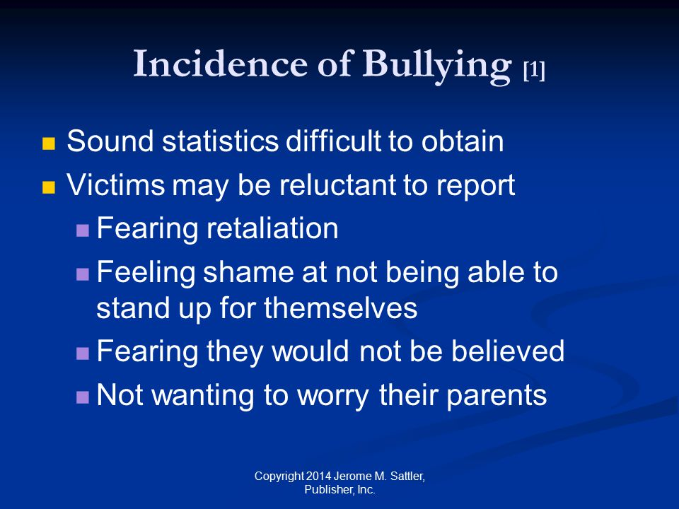 Incidence of Bullying [1]